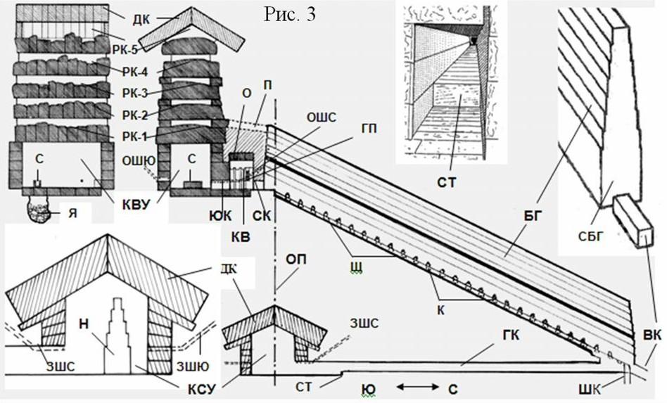 через Великую пирамиду